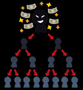 ネズミ講,マルチ商法